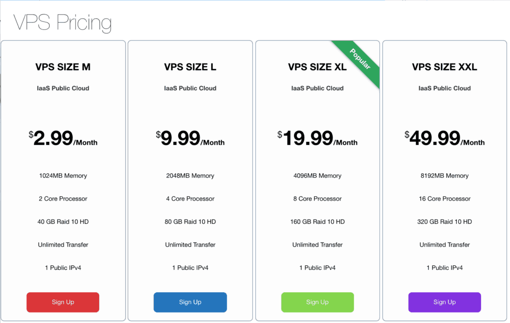 VPS prices new